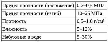 что такое дстп - таблица свойств