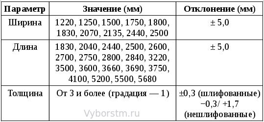 таблица геометрических характеристик дсп